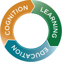 Circle: The Center for Integrative Research on Cognition, Learning, and Education