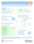 ICTS Publication Snapshot 2017