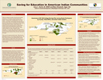 Saving for Education in American Indian Communities