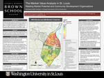 The Market Value Analysis in St. Louis: Relating Market Potential and Community Development Organizations