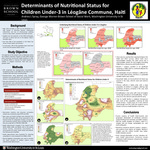 Determinants of Nutritional Status for Children Under-3 in Léogâne Commune, Haiti